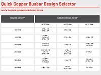 Quick Bus bar Design Selector Ampacity Chart