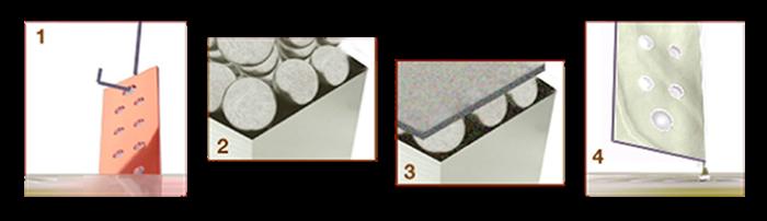 El proceso de niquelado químico de 4 partes de Storm